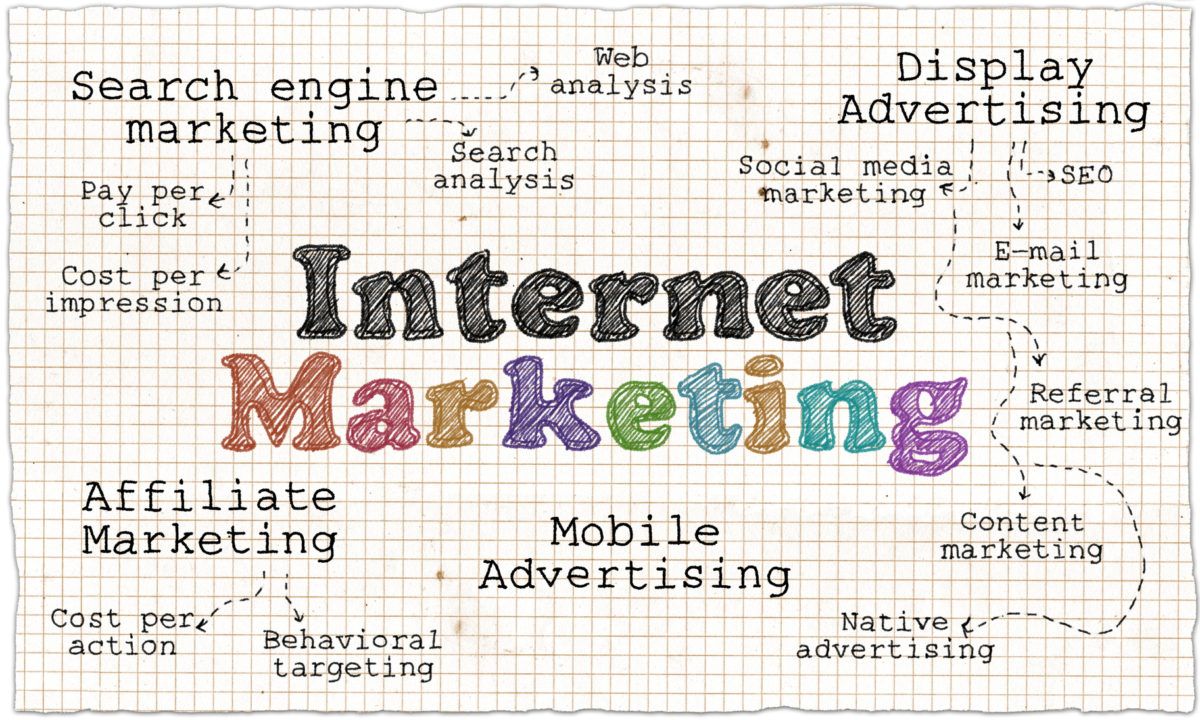 Why You Must Experience Internet Marketing Services Miami At Least Once In Your Lifetime